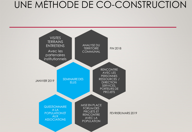 Méthode-co-construction_MANA
